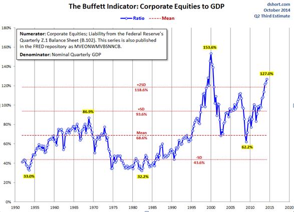 Buffet 11-2