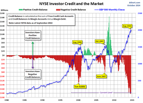 NYSE Credit 11-2