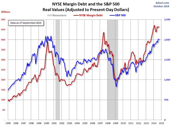 NYSE Debt 11-2