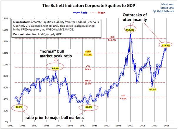 Buffet 5-8