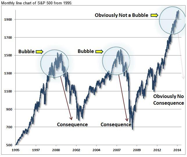 SP Bubble 5-8