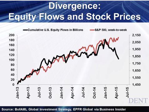 SP Divergence 5-16