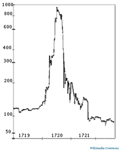 Newton Chart