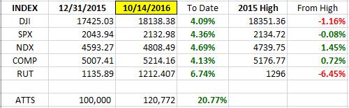 index-10-14