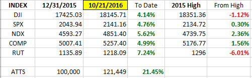 index-10-21
