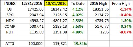 index-10-31