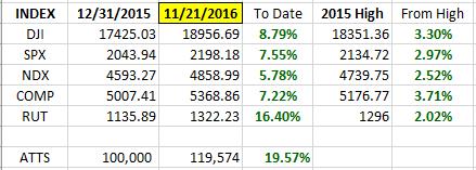 index-11-21