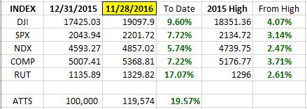 index-11-28